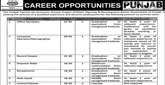Punjab Tourism for Economic Growth Project Jobs