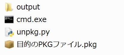 yyoosskのメモ: PS4  pkg展開方法(ライセンスファイルが必要のないもの