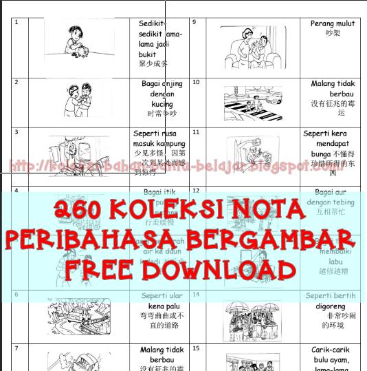 Koleksi Bahan Bantu Belajar (BBM): 260 KOLEKSI NOTA