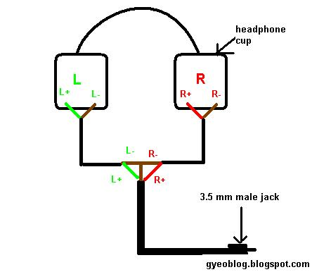 Sennheiser Headphone Wiring Diagram : 35 Wiring Diagram