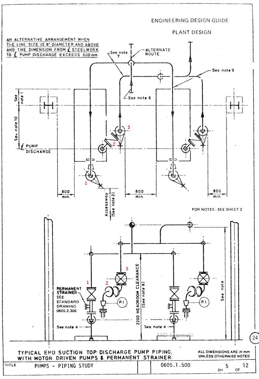 Mo Memoir Memoirs Of Metal Oxide Catalyst Research Group Piping Layout Around Pump