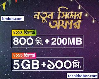 Banglalink-New-SIM Offer-222Tk-224Tk-Bundle-Offer-.jpg