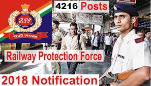 4216 Constable Posts in Level III for Railway Protection Force (RPF) Recruitment 2018