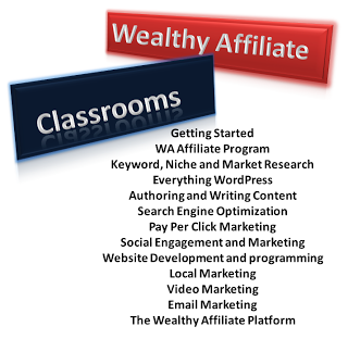 Wealthy Affiliate Classroom Lessons