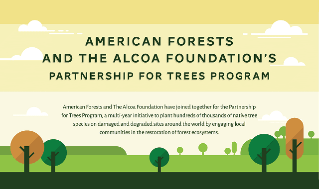Partnership for Trees Program