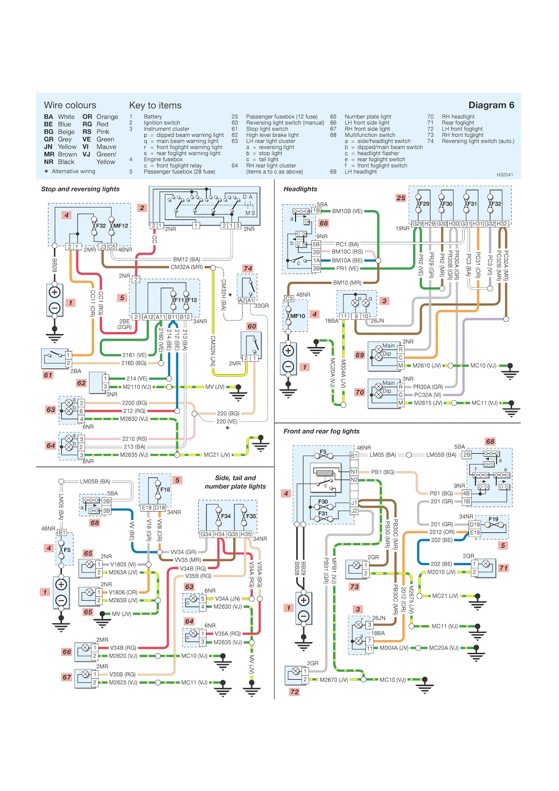 Peugeot 206 Exterior Lighting Wiring Diagrams | Schematic