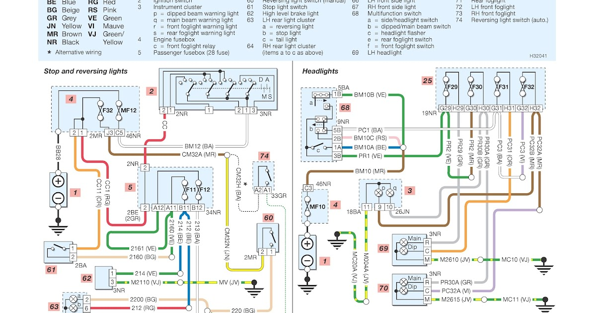 peugeot wiring diagram 206 peugeot 206 exterior lighting wiring diagrams schematic peugeot wiring diagram 307