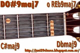 acorde guitarra chord C#maj9 o Dbmaj9= C#9maj7 o Db9maj7