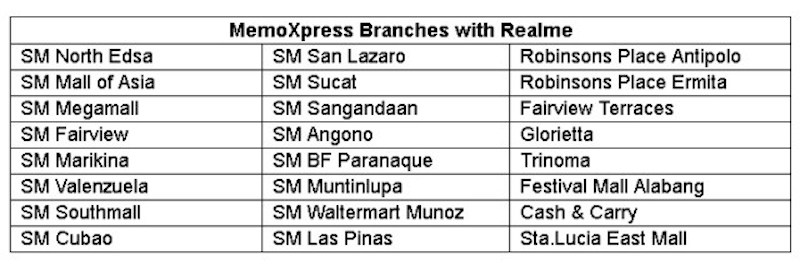 MemoXpress branches with Realme