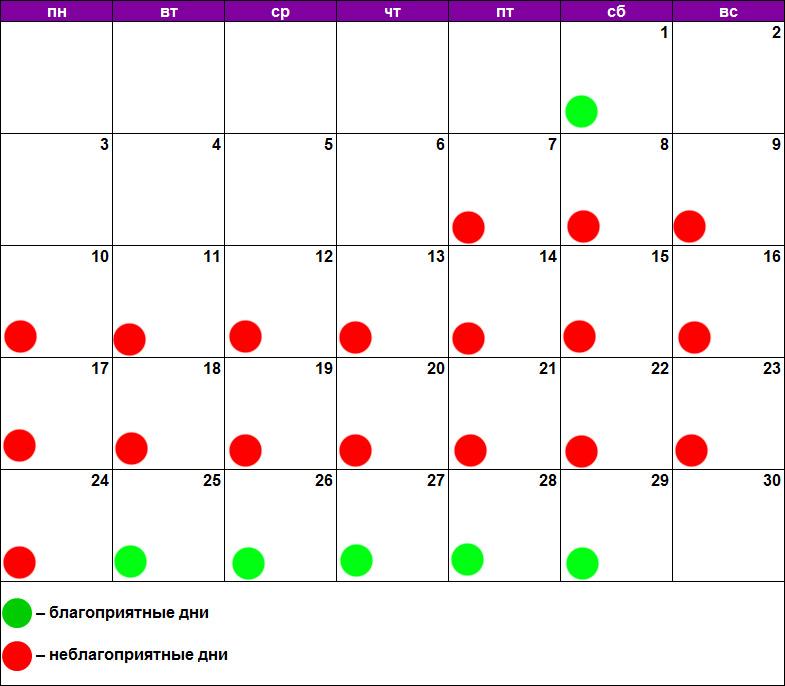 Лунный календарь эпиляции сентябрь 2018