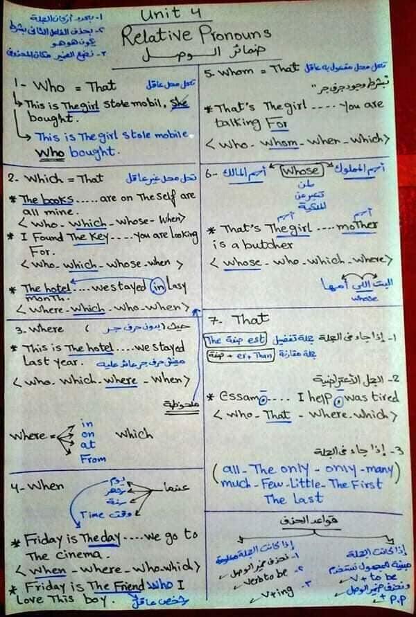 تلخيص لاهم القواعد والازمنه وعلامتها لغة انجليزية للصف الثالث الاعدادي 4
