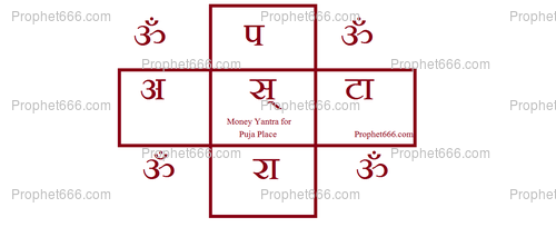 A money attracting Hindu Yantra to be kept in the place of worship