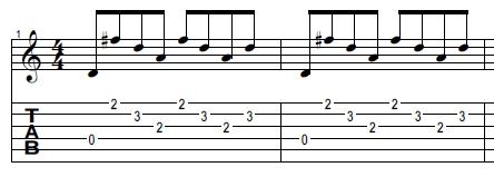 8 Macam Teknik Gitar Yang Perlu Dikuasai