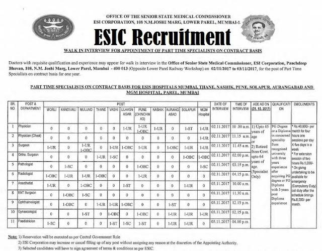 ESIC Recruitment 2017
