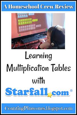 #hsreviews  #starfall  #starfalledu  #kindergarten