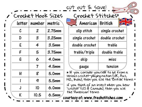 Lindas Crafty Corner Useful Charts
