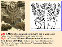 mesopotamischer Weltenbaum - Menora, Baum des Lebens