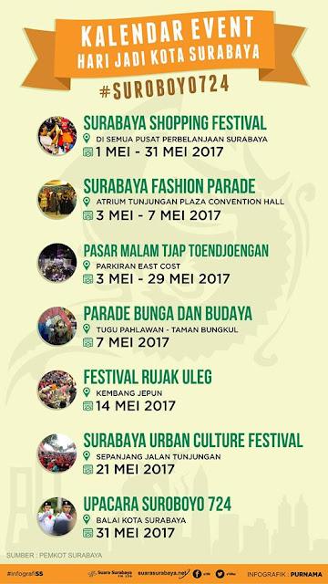 Kalender Event Hari Jadi Kota Surabaya