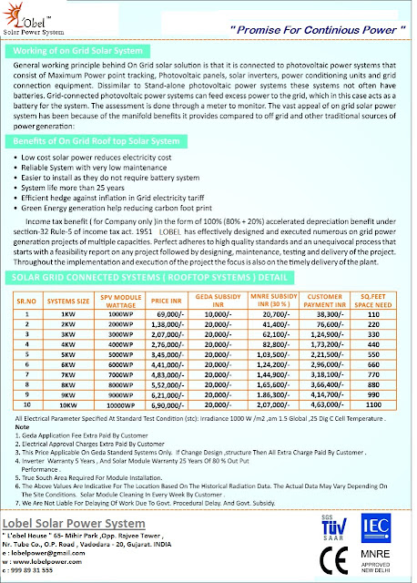 Solar Roof Top Domestic Subsidy by Gujarat Energy Development Agency (GEDA) & MNRE