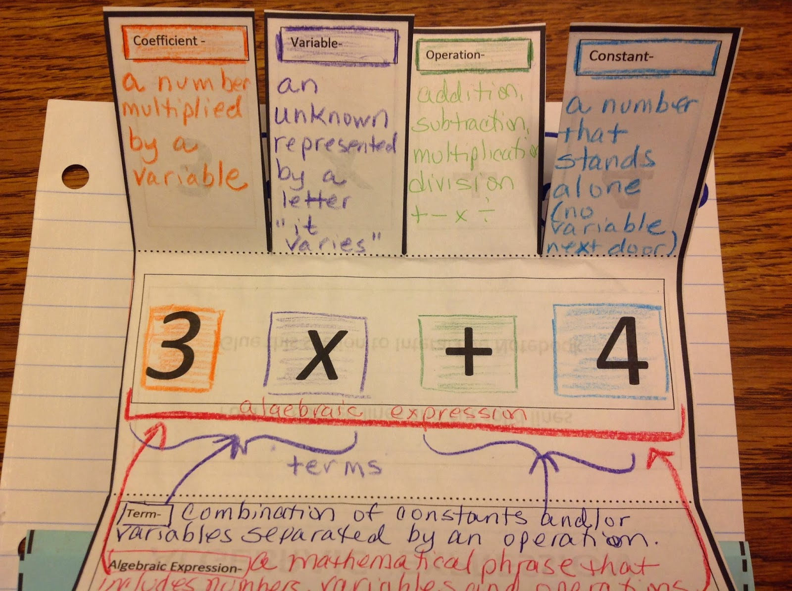 Equation Freak Algebraic Expression Foldable