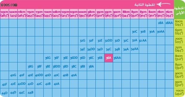 طريقة قياس الصدر لمعرفة المقاسات الصحيحه للستيان