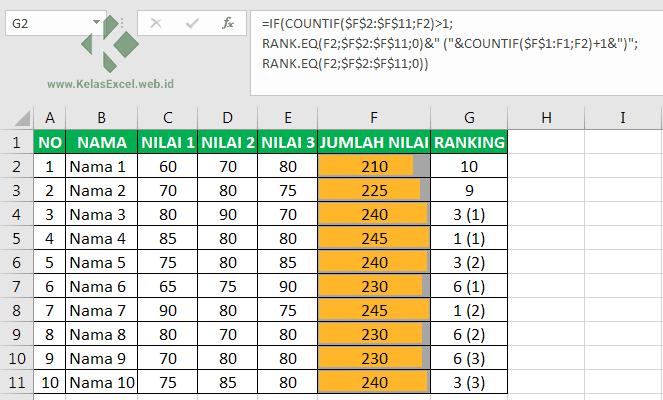 Rumus Excel untuk Mencegah Duplikat Ranking atau Ranking ganda pada Microsoft Excel