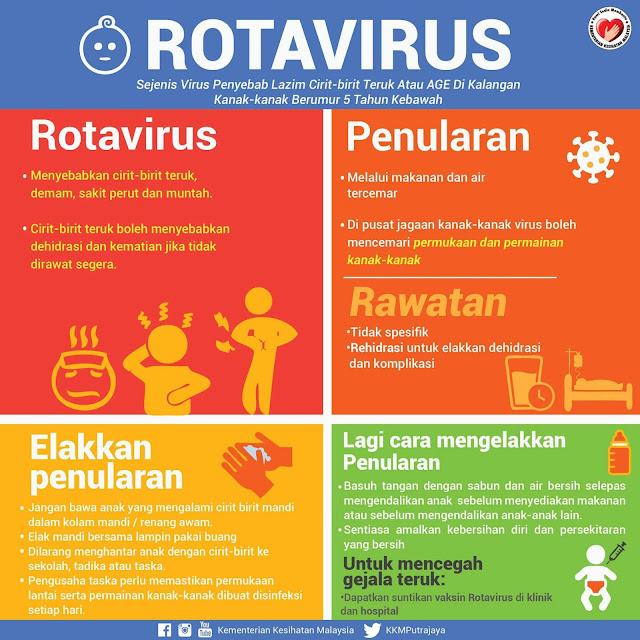 Rotavirus , Cara Penularan Ritavirus , Cara Pencegahan Rota Virus , Apa Itu Rotavirus , Cara Rawatan Rotavirus , Cara Mengelakkan Penularan Rotavirus, Cara Cegah Rotavirus ? Ambil Vaksin Ketika Bayi , Perlu Ke Suntikan Vaksin Bayi , Vaksin Bayi Terbaik Untuk Anak