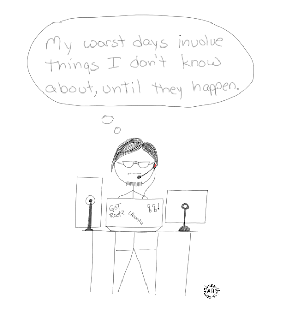 Worst Days