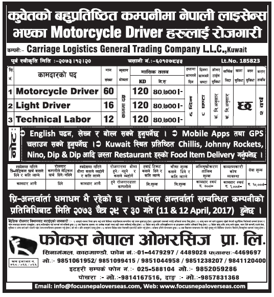 Jobs in Kuwait for Nepali, Salary Rs 40,700