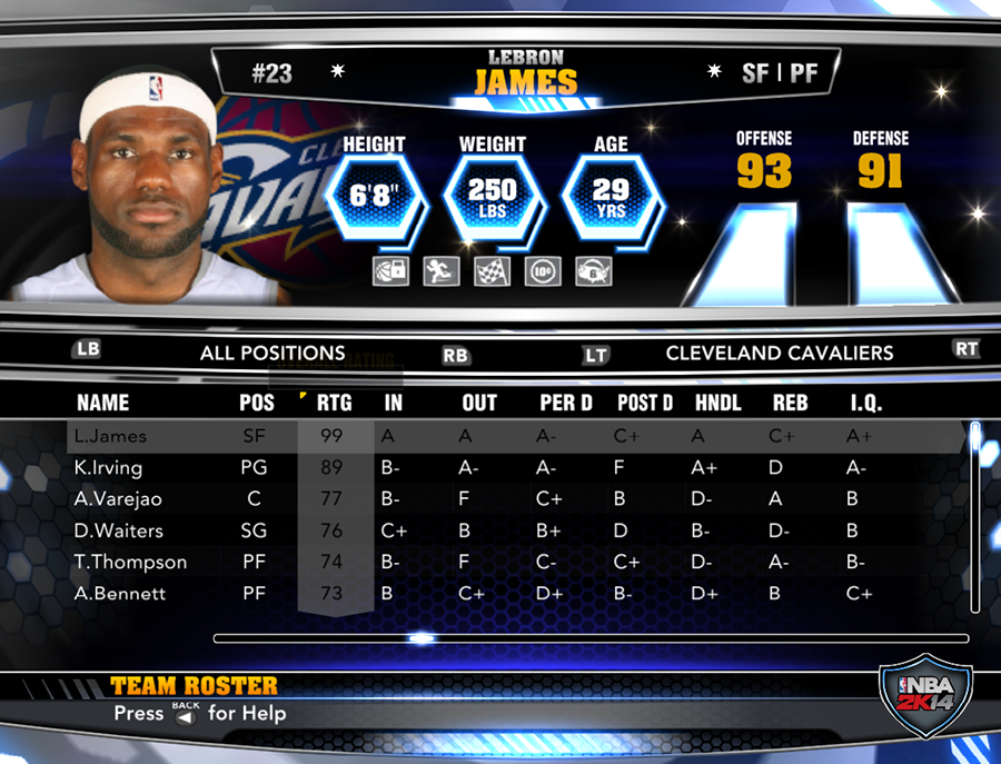 NBA 2K14 Roster Update with Latest Trades