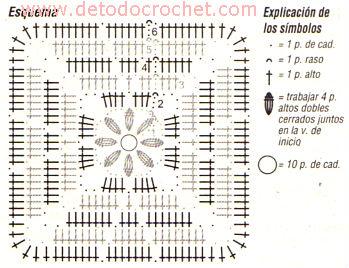 esquema de cuadro de abuelita tejido con ganchillo