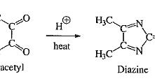 Biochemistry Class notes: Urea estimation: Principle