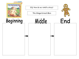 gingerbread man story map template - the gingerbread man story printable search results