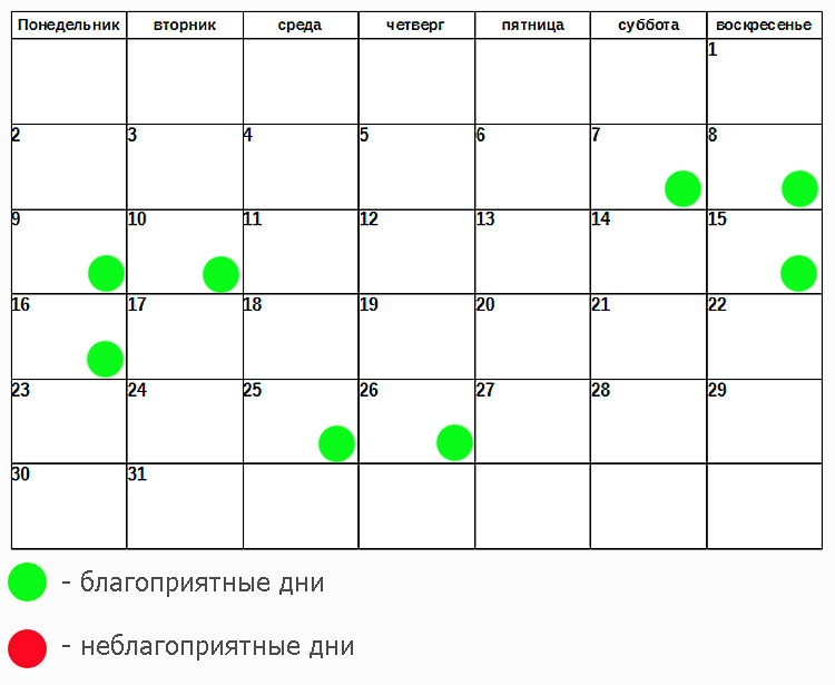 Самодельный лунный календарь