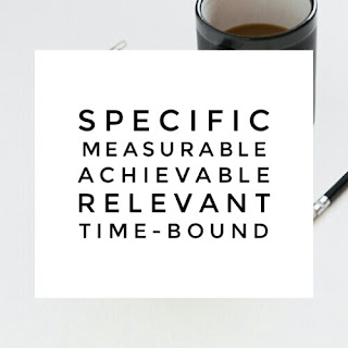 Specific, measurable, achievable, relevant, time-bound