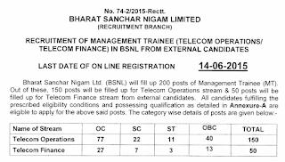 BSNL Vacancy 2015
