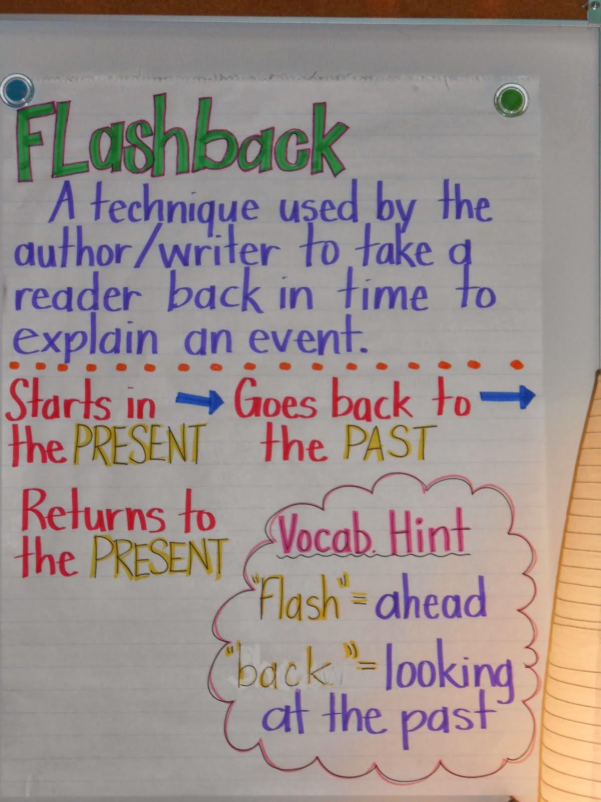 flashbacks anchor chart thursdays the creative apple teaching