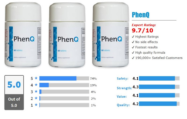 PhenQ- The Best Weight Loss Supplement review