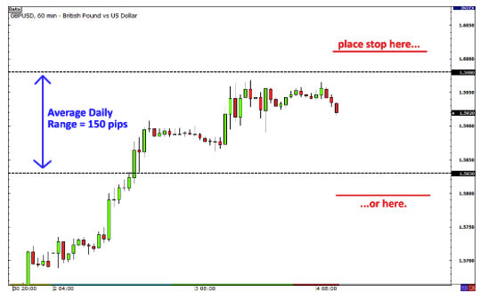 Forex volatility stop loss