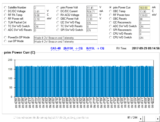 CAS-4B and 4800 GMSK Telemetry