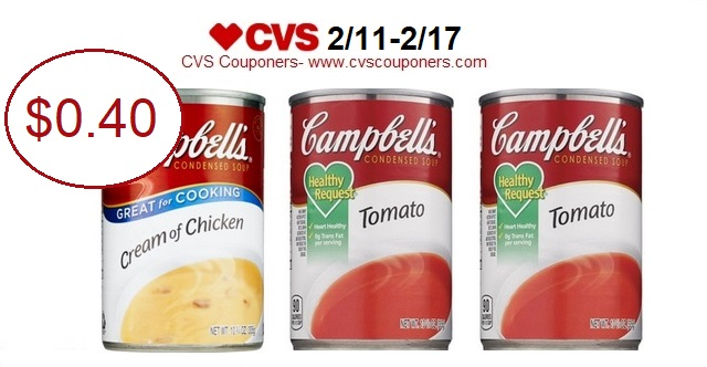 http://www.cvscouponers.com/2018/02/stock-up-pay-040-for-campbells.html