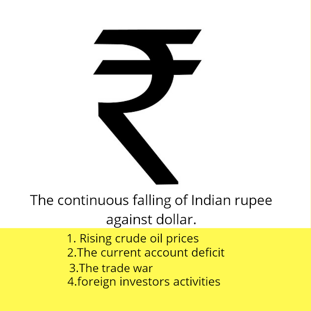 Rupee falling against US dollars