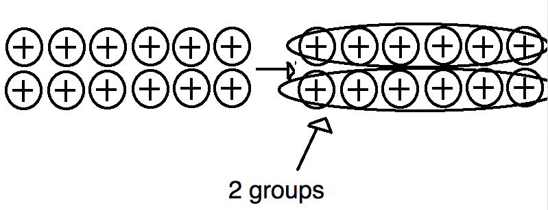 817 Math Blog (2012): Angela's Integer Scribe Post