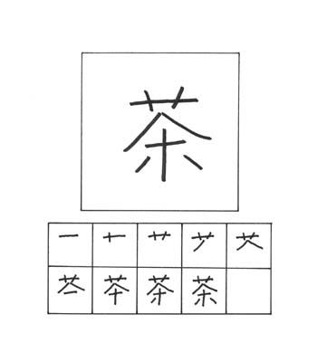kanji teh