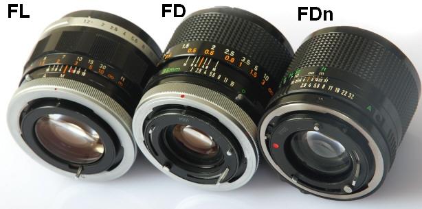 Canon FL 135mm f/2.5, Canon FD sonnar optical formula