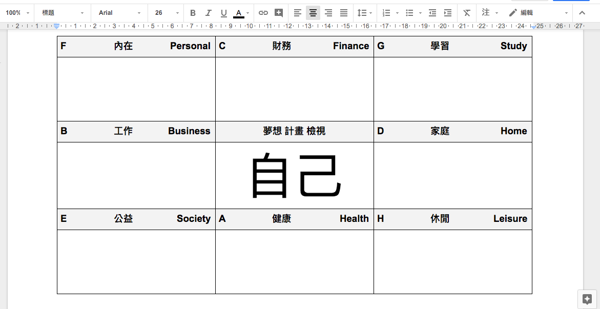 Google 文件畫複雜表格教學(二):定位點與表格文字對齊