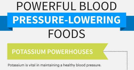 Foods That Lower Your Blood Pressure - Health Tips In Pics