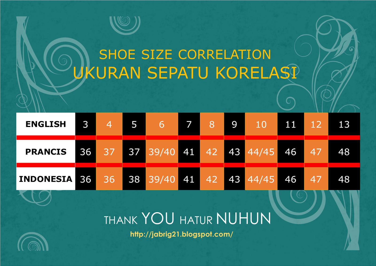 Blog Mang Nana Ukuran Sepatu Korelasi King Safety