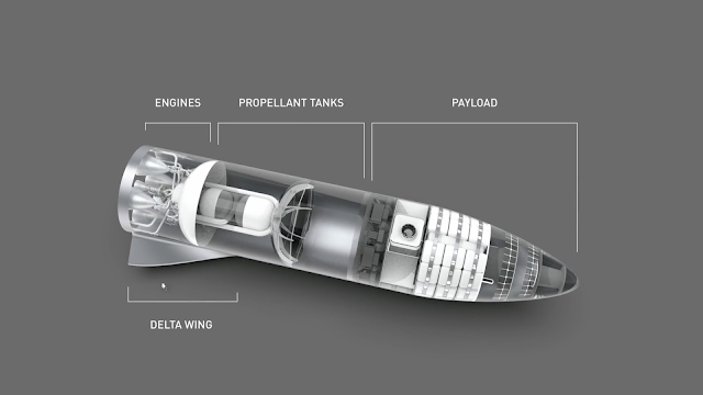 SpaceX BFR spaceship compartments