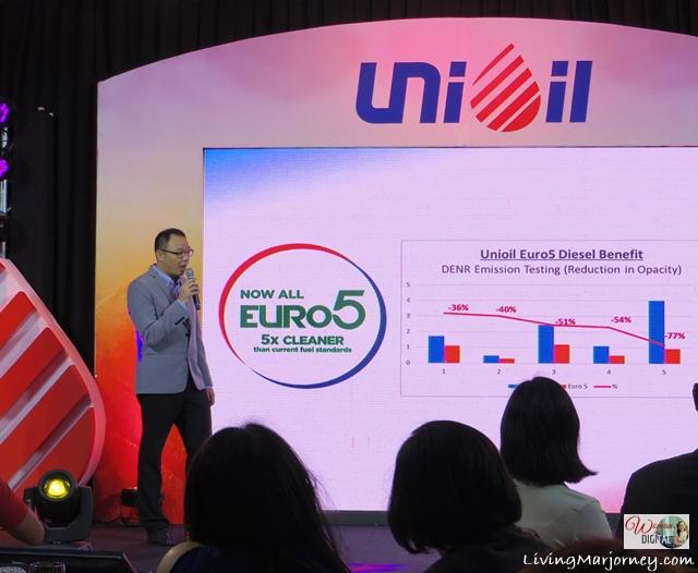 Unioil-Euro-5